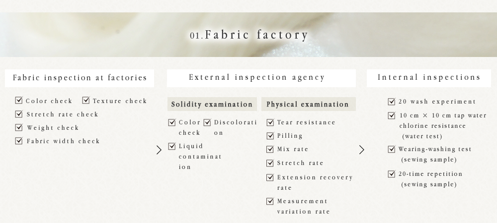 01.Fabric factory